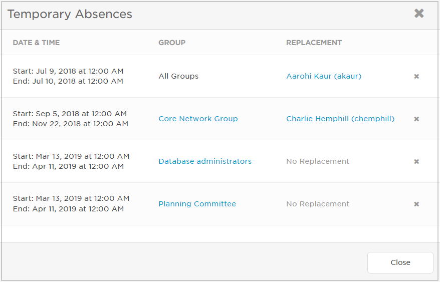 temporary-absences.png